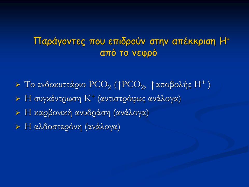 Παράγοντες που επιδρούν στην απέκκριση Η + από το νεφρό Παράγοντες που επιδρούν στην απέκκριση Η + από το νεφρό  Το ενδοκυττάριο PCO 2 ( PCO 2, αποβο