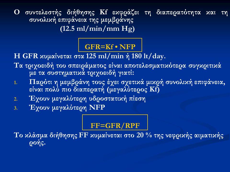 Ο συντελεστής διήθησης Κf εκφράζει τη διαπερατότητα και τη συνολική επιφάνεια της μεμβράνης (12.5 ml/min/mm Hg) GFR=Kf • NFP Η GFR κυμαίνεται στα 125