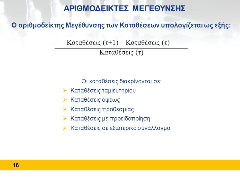 16 ΑΡΙΘΜΟΔΕΙΚΤΕΣ ΜΕΓΕΘΥΝΣΗΣ Ο αριθμοδείκτης Μεγέθυνσης των Καταθέσεων υπολογίζεται ως εξής: Καταθέσεις (τ+1) – Καταθέσεις (τ) Καταθέσεις (τ) Οι καταθέ