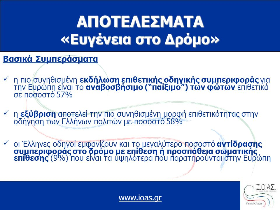 www.ioas.gr ΑΠΟΤΕΛΕΣΜΑΤΑ «Ευγένεια στο Δρόμο» Βασικά Συμπεράσματα η πιο συνηθισμένη εκδήλωση επιθετικής οδηγικής συμπεριφοράς για την Ευρώπη είναι το