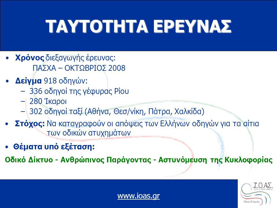 www.ioas.gr ΤΑΥΤΟΤΗΤΑ ΕΡΕΥΝΑΣ •Χρόνος διεξαγωγής έρευνας: ΠΑΣΧΑ – ΟΚΤΩΒΡΙΟΣ 2008 •Δείγμα 918 οδηγών: –336 οδηγοί της γέφυρας Ρίου –280 Ίκαροι –302 οδη