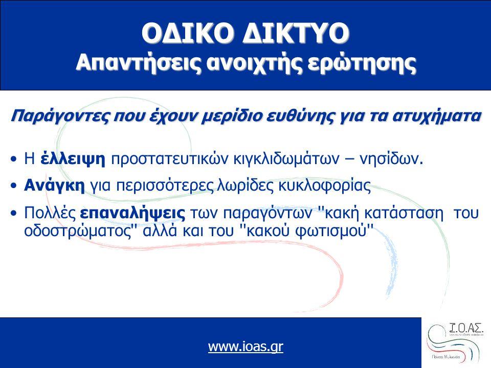 www.ioas.gr ΟΔΙΚΟ ΔΙΚΤΥΟ Απαντήσεις ανοιχτής ερώτησης Παράγοντες που έχουν μερίδιο ευθύνης για τα ατυχήματα •Η έλλειψη προστατευτικών κιγκλιδωμάτων –