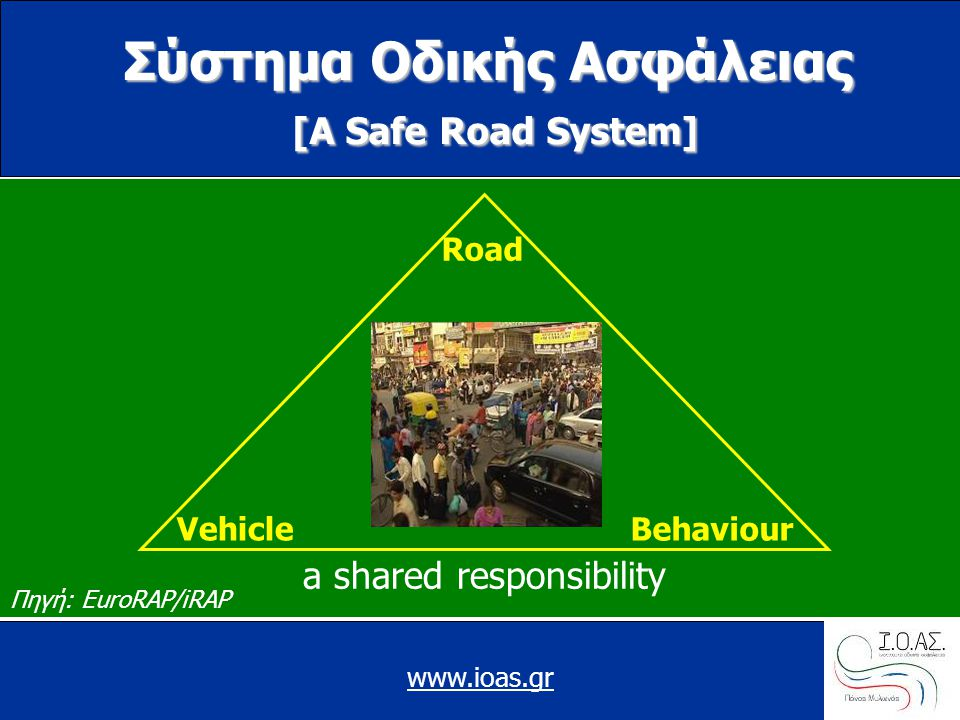 www.ioas.gr a shared responsibility A Safe Road System Road Behaviour Vehicle Σύστημα Οδικής Ασφάλειας [A Safe Road System] Πηγή: EuroRAP/iRAP