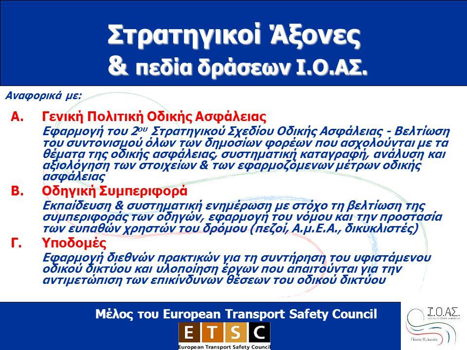 www.ioas.gr Στρατηγικοί Άξονες & πεδία δράσεων Ι.Ο.ΑΣ. Α.Γενική Πολιτική Οδικής Ασφάλειας Εφαρμογή του 2 ου Στρατηγικού Σχεδίου Οδικής Ασφάλειας - Βελ