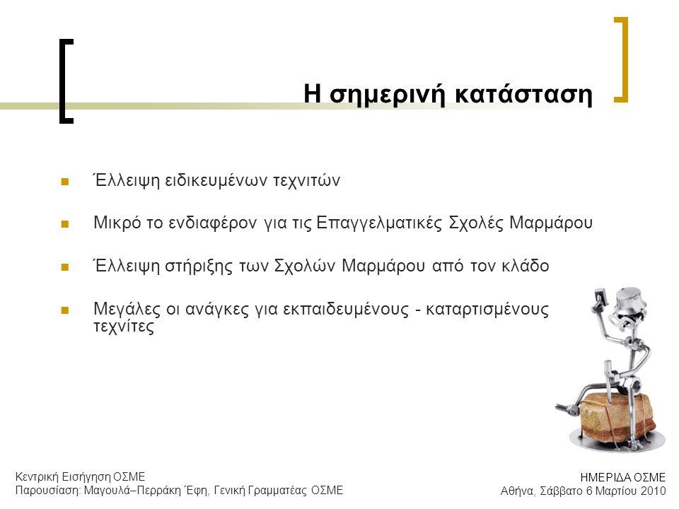Η σημερινή κατάσταση  Έλλειψη ειδικευμένων τεχνιτών  Μικρό το ενδιαφέρον για τις Επαγγελματικές Σχολές Μαρμάρου  Έλλειψη στήριξης των Σχολών Μαρμάρου από τον κλάδο  Μεγάλες οι ανάγκες για εκπαιδευμένους - καταρτισμένους τεχνίτες ΗΜΕΡΙΔΑ ΟΣΜΕ Αθήνα, Σάββατο 6 Μαρτίου 2010 Κεντρική Εισήγηση ΟΣΜΕ Παρουσίαση: Μαγουλά–Περράκη Έφη, Γενική Γραμματέας ΟΣΜΕ