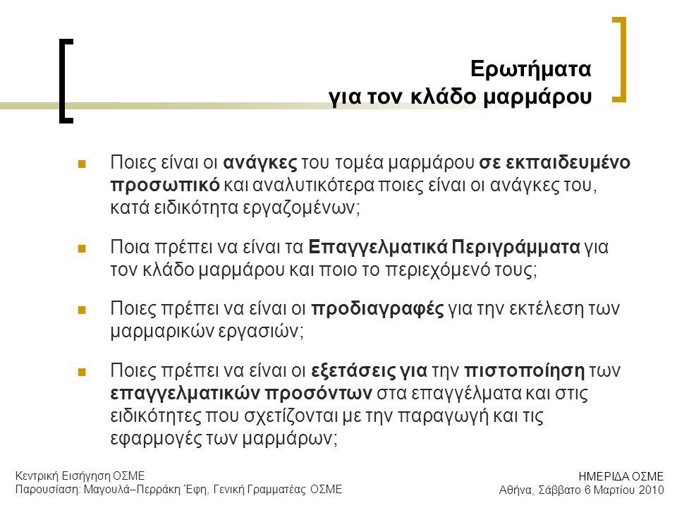 Η πρόταση της ΟΣΜΕ Άμεση Σύσταση Ομάδας Εργασίας για προώθηση των θεμάτων που σχετίζονται με:  Εκπαίδευση – Κατάρτιση  Πιστοποίηση ΗΜΕΡΙΔΑ ΟΣΜΕ Αθήνα, Σάββατο 6 Μαρτίου 2010 Κεντρική Εισήγηση ΟΣΜΕ Παρουσίαση: Μαγουλά–Περράκη Έφη, Γενική Γραμματέας ΟΣΜΕ