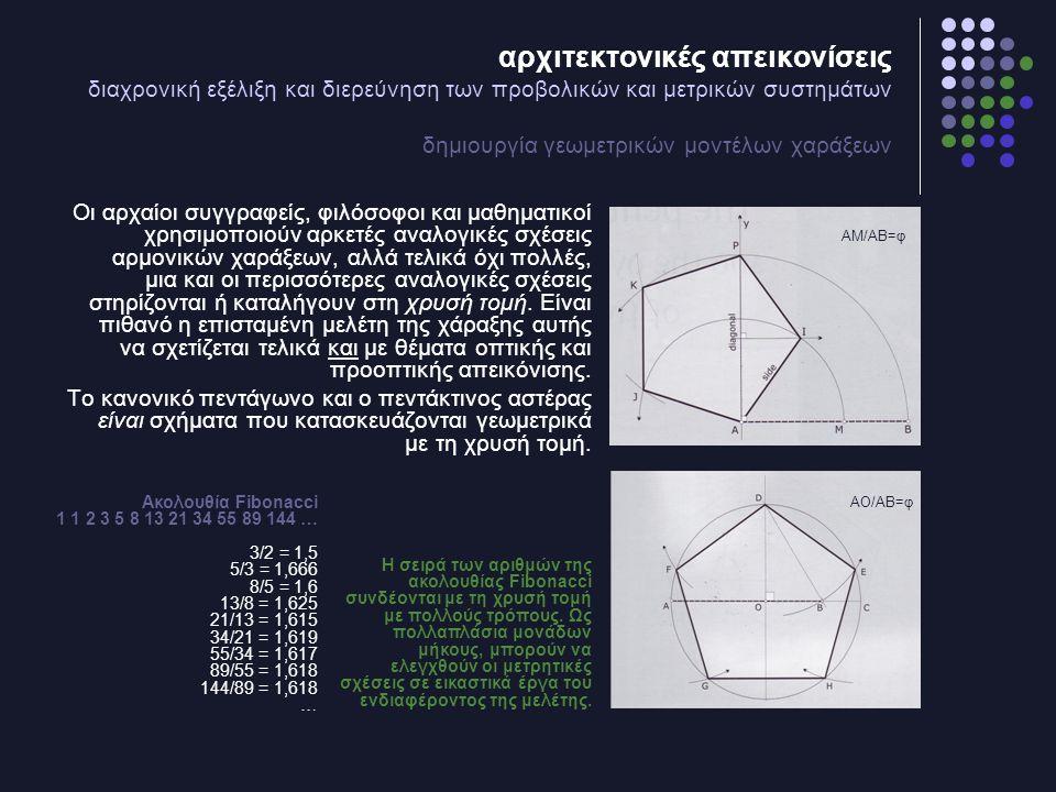 αρχιτεκτονικές απεικονίσεις διαχρονική εξέλιξη και διερεύνηση των προβολικών και μετρικών συστημάτων δημιουργία γεωμετρικών μοντέλων χαράξεων Προτείνεται επομένως ο συσχετισμός της αναλογικής σχέσης της χρυσής τομής με προοπτικές απεικονίσεις ελληνιστικών και ρωμαϊκών χρόνων, η αναγωγή εικαστικών απεικονίσεων σε γεωμετρικά μοντέλα χαράξεων βασισμένα στη χρυσή τομή και η μελέτη των μετρήσεων προοπτικών απεικονίσεων με βάση τις σχέσεις της χρυσής τομής.