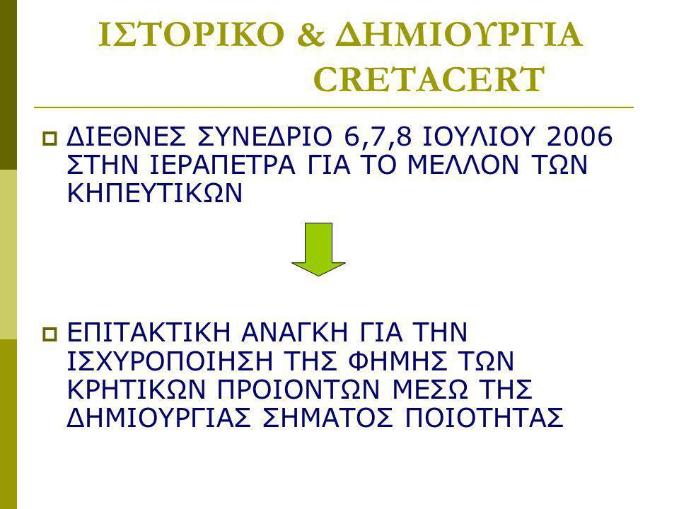 ΙΣΤΟΡΙΚΟ & ΔΗΜΙΟΥΡΓΙΑ CRETACERT  ΔΙΕΘΝΕΣ ΣΥΝΕΔΡΙΟ 6,7,8 ΙΟΥΛΙΟΥ 2006 ΣΤΗΝ ΙΕΡΑΠΕΤΡΑ ΓΙΑ ΤΟ ΜΕΛΛΟΝ ΤΩΝ ΚΗΠΕΥΤΙΚΩΝ  ΕΠΙΤΑΚΤΙΚΗ ΑΝΑΓΚΗ ΓΙΑ ΤΗΝ ΙΣΧΥΡΟΠΟΙΗΣΗ ΤΗΣ ΦΗΜΗΣ ΤΩΝ ΚΡΗΤΙΚΩΝ ΠΡΟΙΟΝΤΩΝ ΜΕΣΩ ΤΗΣ ΔΗΜΙΟΥΡΓΙΑΣ ΣΗΜΑΤΟΣ ΠΟΙΟΤΗΤΑΣ