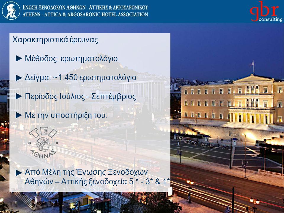 Προφίλ: 30 – 40 ετών, ταξιδεύει με τον σύντροφό του στην Αθήνα για πρώτη φορά, αεροπορικώς για αναψυχή και μένει 4,5 νύχτες 42% επηρεάστηκε από συγγενείς / φίλους 70% έρχεται στην Αθήνα για αρχαιολογικούς χώρους 56% χρησιμοποιεί sites με σχόλια για ξενοδοχεία 65% κράτηση online 71% χρησιμοποιεί κοινωνικά δίκτυα, κυρίως Facebook 91% επισκέφθηκε την Ακρόπολη 59% είχε καλύτερη ή πολύ καλύτερη εμπειρία από τις προσδοκίες του 7,8 συνολική αξιολόγηση 92% Θα σύστηνε την Αθήνα
