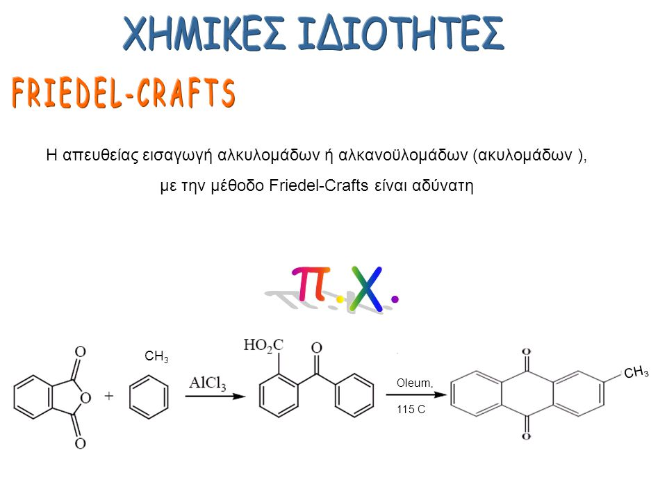 Η απευθείας εισαγωγή αλκυλομάδων ή αλκανοϋλομάδων (ακυλομάδων ), με την μέθοδο Friedel-Crafts είναι αδύνατη CH 3 Oleum 115 C CH 3