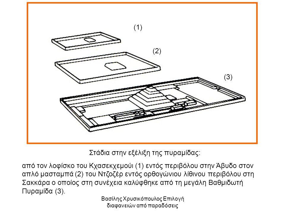 Στάδια στην εξέλιξη της πυραμίδας: από τον λοφίσκο του Κχασεκχεμούι (1) εντός περιβόλου στην Άβυδο στον απλό μασταμπά (2) του Ντζοζέρ εντός ορθογώνιου