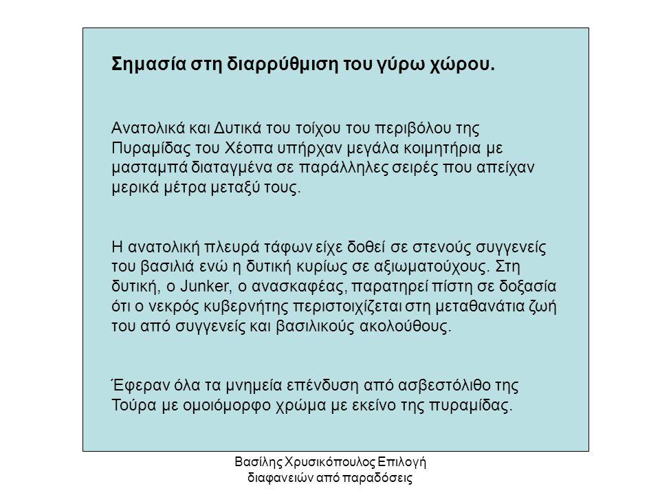 Βασίλης Χρυσικόπουλος Επιλογή διαφανειών από παραδόσεις Σημασία στη διαρρύθμιση του γύρω χώρου. Ανατολικά και Δυτικά του τοίχου του περιβόλου της Πυρα