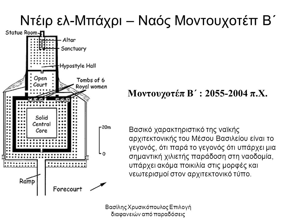 Βασίλης Χρυσικόπουλος Επιλογή διαφανειών από παραδόσεις Ντέιρ ελ-Μπάχρι – Ναός Μοντουχοτέπ Β΄ Μοντουχοτέπ Β΄ : 2055-2004 π.Χ. Βασικό χαρακτηριστικό τη