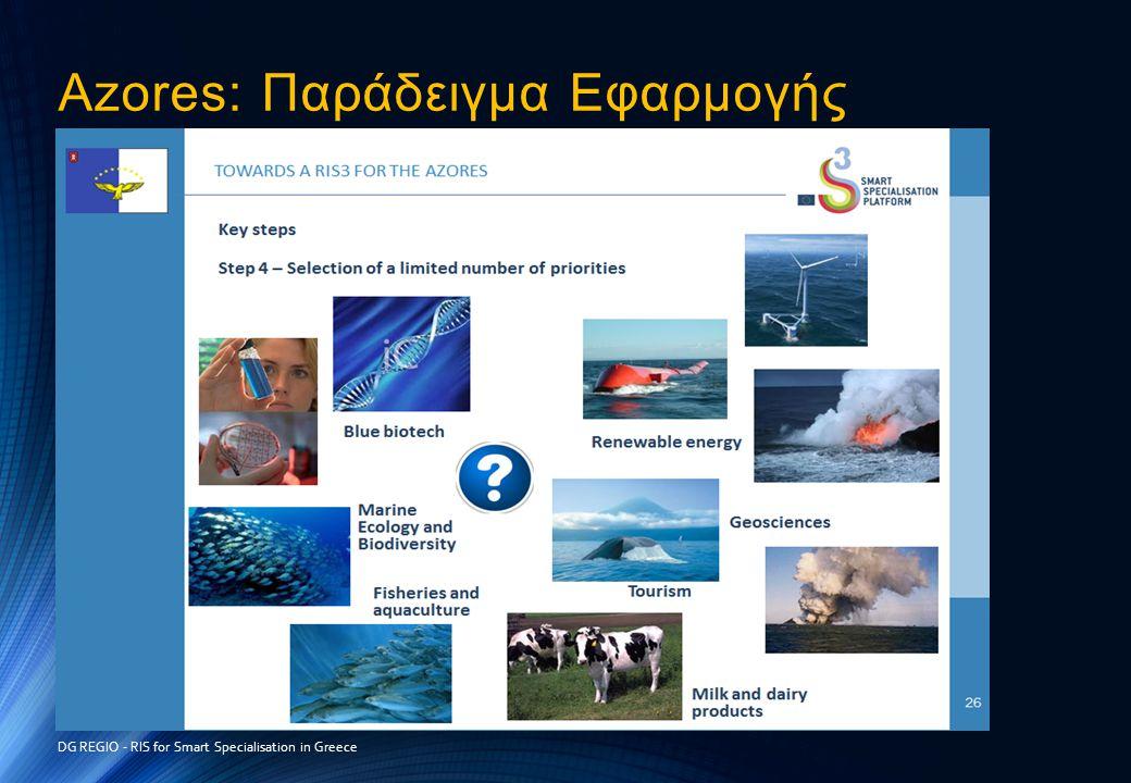 Azores: Παράδειγμα Εφαρμογής DG REGIO - RIS for Smart Specialisation in Greece