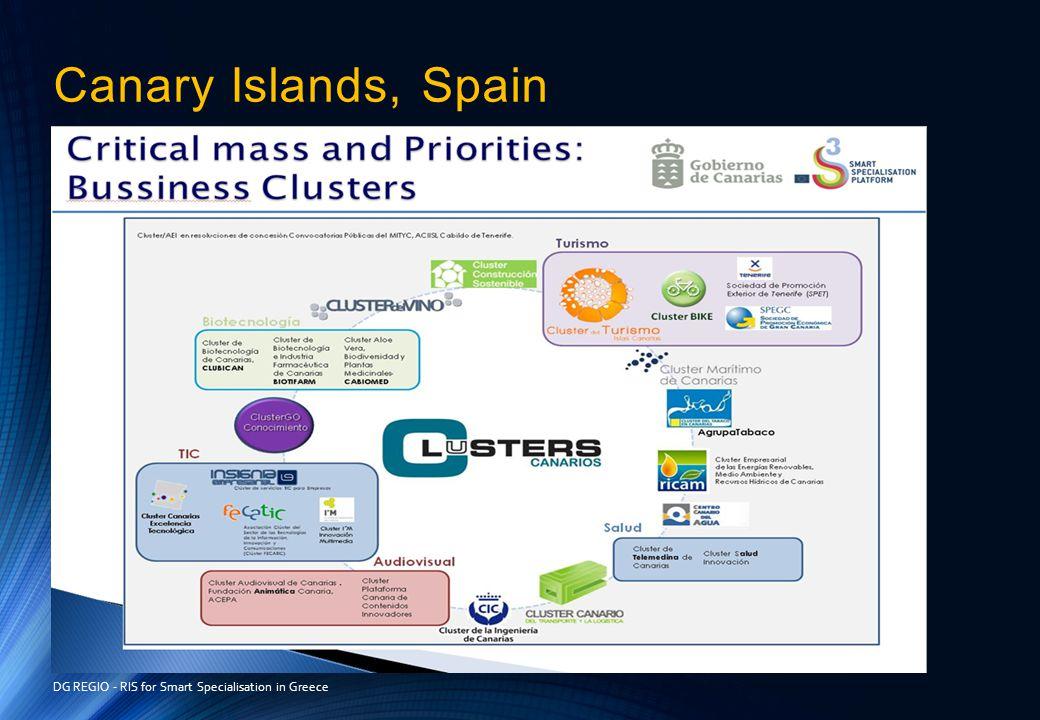 Canary Islands, Spain DG REGIO - RIS for Smart Specialisation in Greece