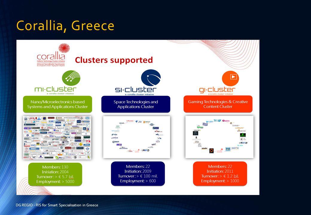 Corallia, Greece DG REGIO - RIS for Smart Specialisation in Greece