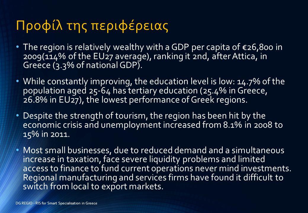 Προφίλ της περιφέρειας • The region is relatively wealthy with a GDP per capita of €26,800 in 2009(114% of the EU27 average), ranking it 2nd, after At