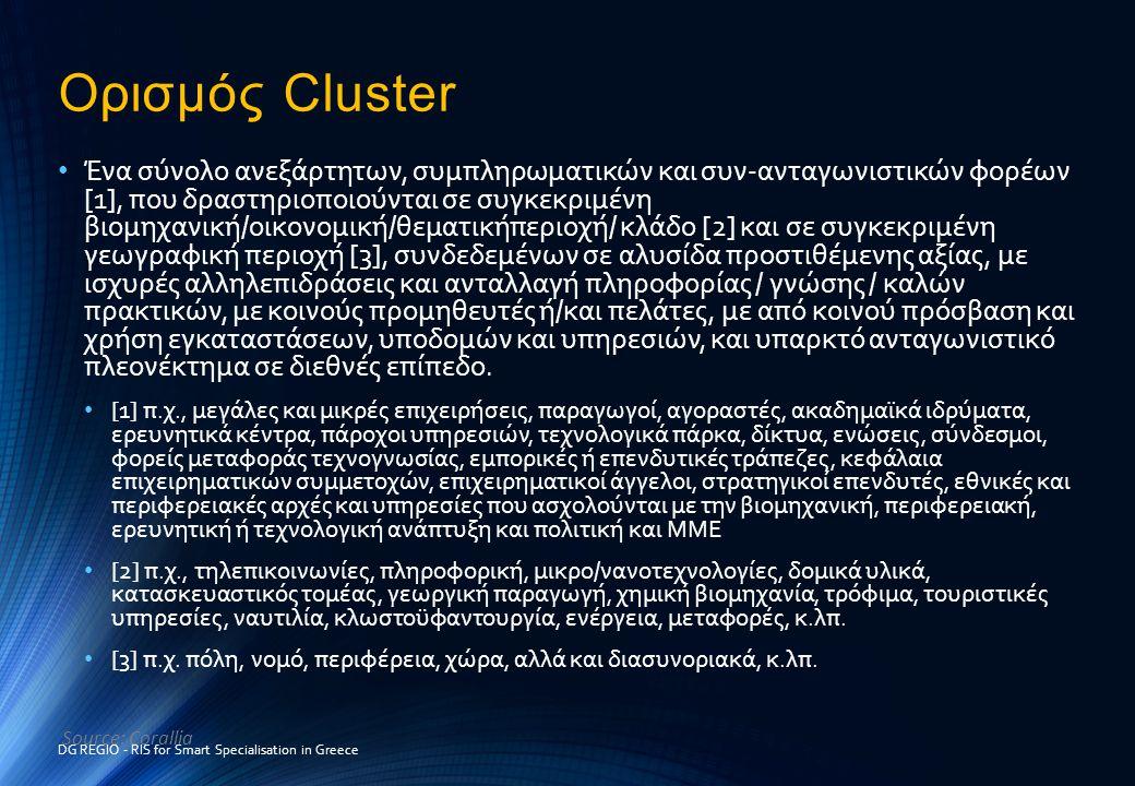 Ορισμός Cluster • Ένα σύνολο ανεξάρτητων, συμπληρωματικών και συν-ανταγωνιστικών φορέων [1], που δραστηριοποιούνται σε συγκεκριμένη βιομηχανική/οικονο
