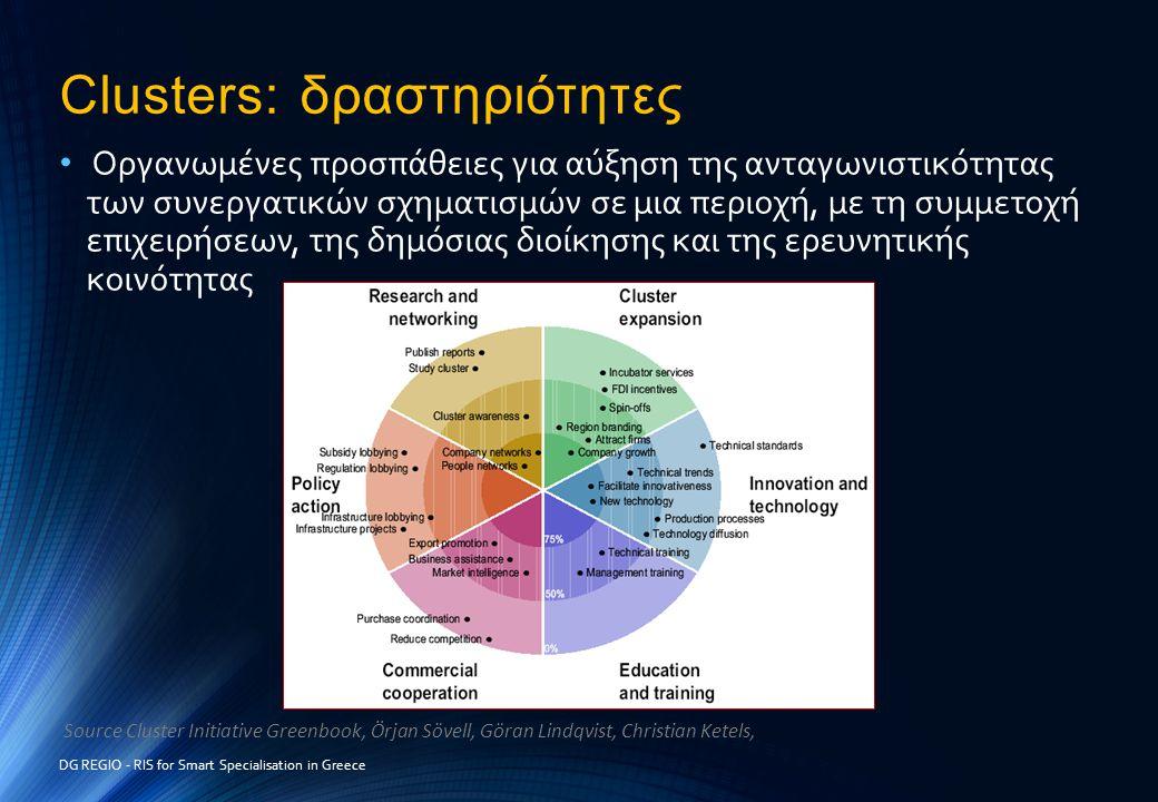 Clusters: δραστηριότητες • Οργανωμένες προσπάθειες για αύξηση της ανταγωνιστικότητας των συνεργατικών σχηματισμών σε μια περιοχή, με τη συμμετοχή επιχ