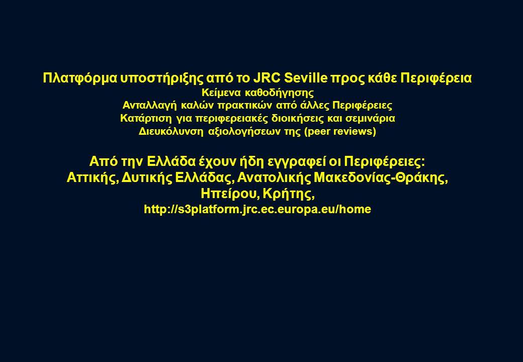 Πλατφόρμα υποστήριξης από το JRC Seville προς κάθε Περιφέρεια Κείμενα καθοδήγησης Ανταλλαγή καλών πρακτικών από άλλες Περιφέρειες Κατάρτιση για περιφε
