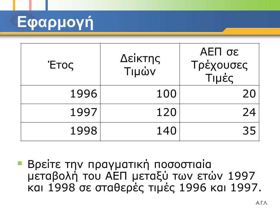 Α.Γ.Λ. Εφαρμογή  Βρείτε την πραγματική ποσοστιαία μεταβολή του ΑΕΠ μεταξύ των ετών 1997 και 1998 σε σταθερές τιμές 1996 και 1997. Έτος Δείκτης Τιμών