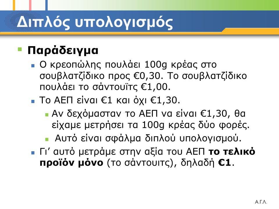 Α.Γ.Λ. Διπλός υπολογισμός  Παράδειγμα  Ο κρεοπώλης πουλάει 100g κρέας στο σουβλατζίδικο προς €0,30. Το σουβλατζίδικο πουλάει το σάντουϊτς €1,00.  Τ