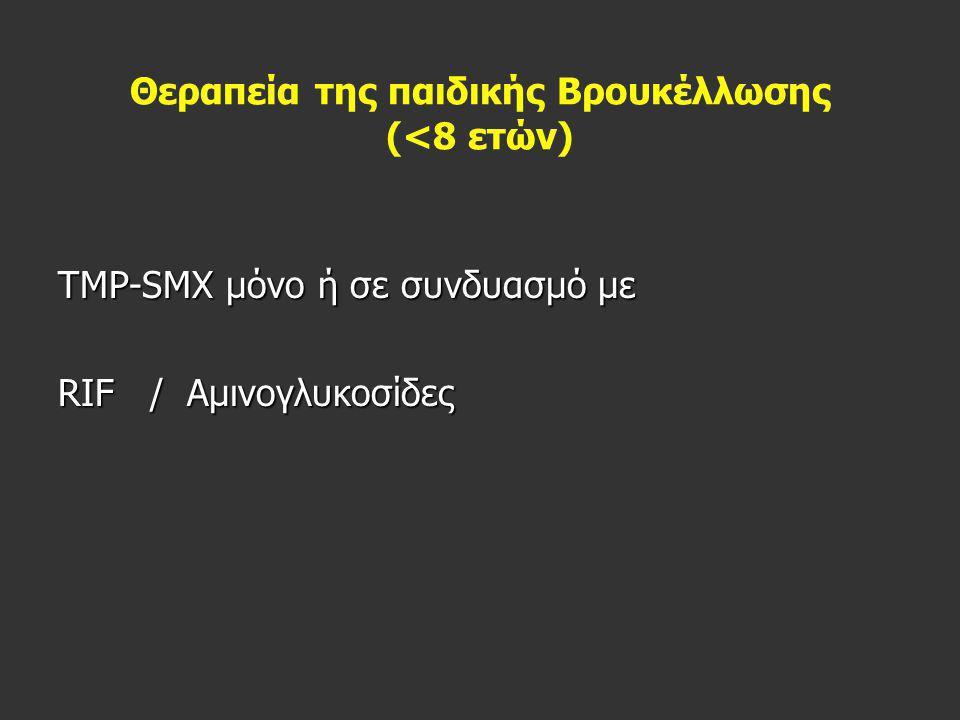 Θεραπεία της παιδικής Bρουκέλλωσης (<8 ετών) TMP-SMX μόνο ή σε συνδυασμό με RIF / Aμινογλυκοσίδες