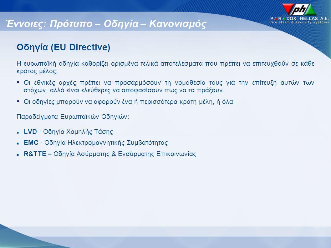 Έννοιες: Πρότυπο – Οδηγία – Κανονισμός Κανονισμός (EU Regulations) Οι κανονισμοί είναι η πιο άμεση μορφή της νομοθεσίας της ΕΕ.