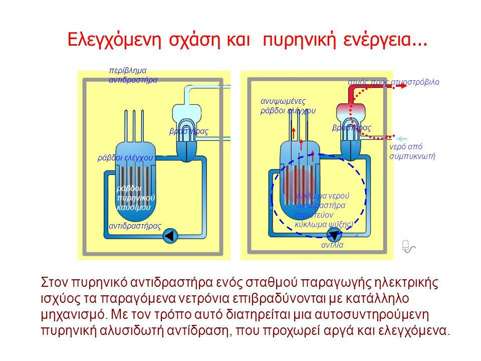 Κατά τη σχάση ενός πυρήνα ελευθερώνονται 2 με 3 νετρόνια, που μπορούν να προκαλέσουν τη σχάση ισάριθμων γειτονικών πυρήνων, προκαλώντας την εκπομπή νέ
