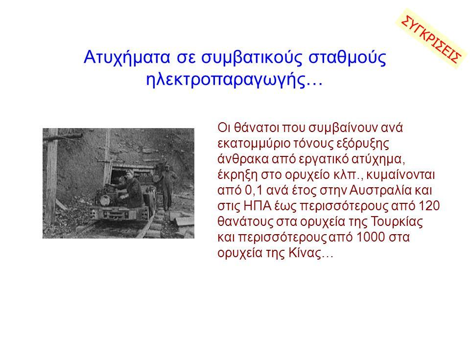 Ατυχήματα σε πυρηνικούς σταθμούς ηλεκτροπαραγωγής: Τσερνομπίλ… 26 Απριλίου 1986 Έκρηξη και φωτιά σε έναν από τους τέσσερις αντιδραστήρες του πυρηνικού