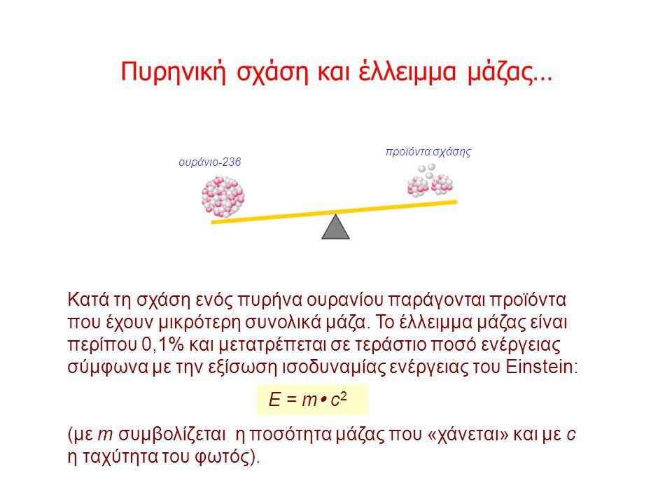 νετρόνιο που προσπέφτει ουράνιο-235 βάριο-141 κρυπτό-92 3 νετρόνια σχάση πυρήνα ουρανίου-236 Αποτέλεσμα της πυρηνικής σχάσης είναι η δημιουργία δύο μι