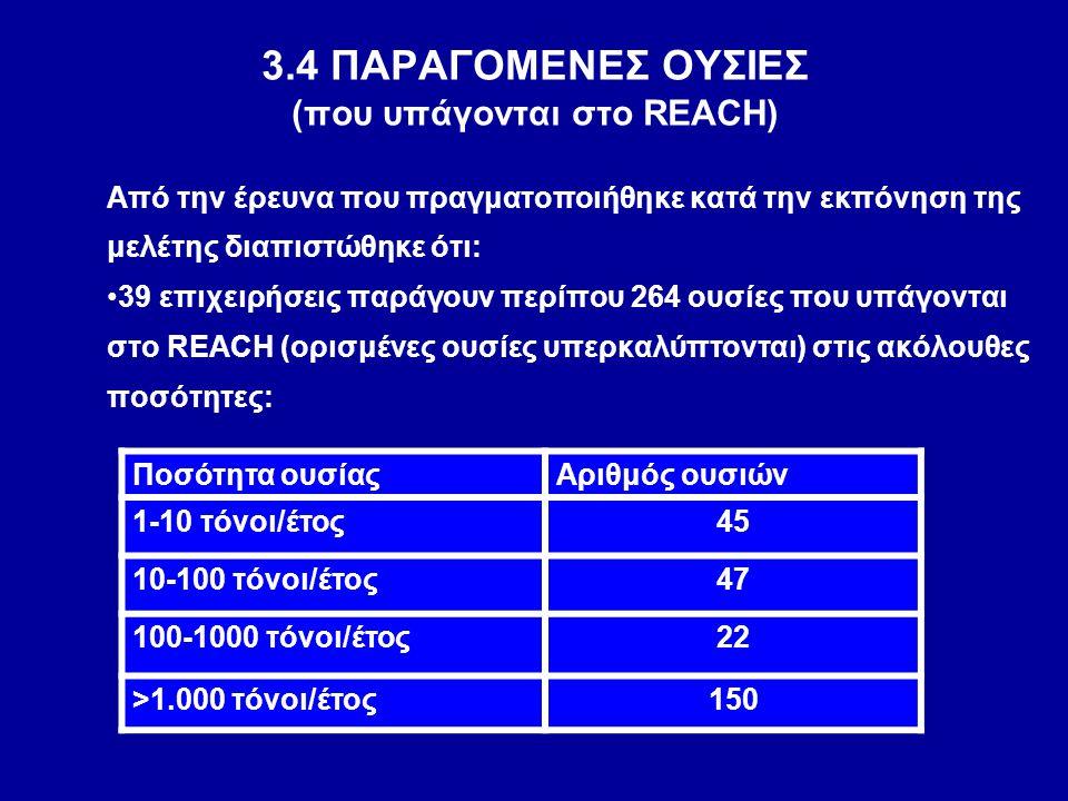 3.4 ΠΑΡΑΓΟΜΕΝΕΣ ΟΥΣΙΕΣ (που υπάγονται στο REACH) Από την έρευνα που πραγματοποιήθηκε κατά την εκπόνηση της μελέτης διαπιστώθηκε ότι: •39 επιχειρήσεις
