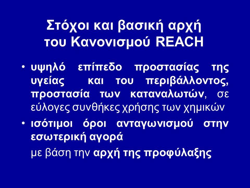 Στόχοι και βασική αρχή του Κανονισμού REACH •υψηλό επίπεδο προστασίας της υγείας και του περιβάλλοντος, προστασία των καταναλωτών, σε εύλογες συνθήκες