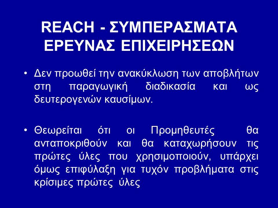 REACH - ΣΥΜΠΕΡΑΣΜΑΤΑ ΕΡΕΥΝΑΣ ΕΠΙΧΕΙΡΗΣΕΩΝ •Δεν προωθεί την ανακύκλωση των αποβλήτων στη παραγωγική διαδικασία και ως δευτερογενών καυσίμων. •Θεωρείται