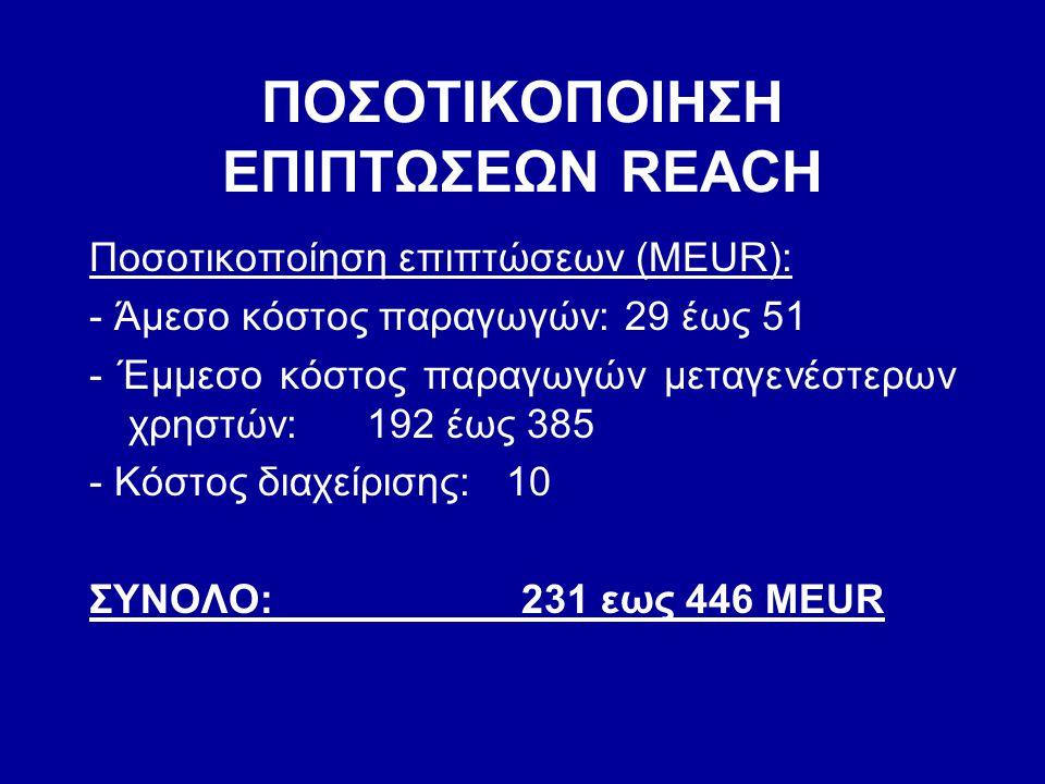 ΠΟΣΟΤΙΚΟΠΟΙΗΣΗ ΕΠΙΠΤΩΣΕΩΝ REACH Ποσοτικοποίηση επιπτώσεων (MEUR): - Άμεσο κόστος παραγωγών: 29 έως 51 - Έμμεσο κόστος παραγωγών μεταγενέστερων χρηστών