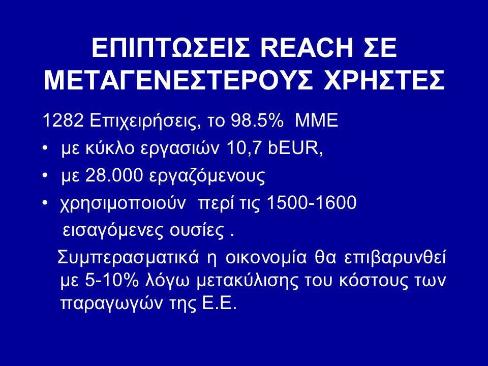 ΕΠΙΠΤΩΣΕΙΣ REACH ΣΕ ΜΕΤΑΓΕΝΕΣΤΕΡΟΥΣ ΧΡΗΣΤΕΣ 1282 Επιχειρήσεις, το 98.5% ΜΜΕ •με κύκλο εργασιών 10,7 bΕUR, •με 28.000 εργαζόμενους •χρησιμοποιούν περί