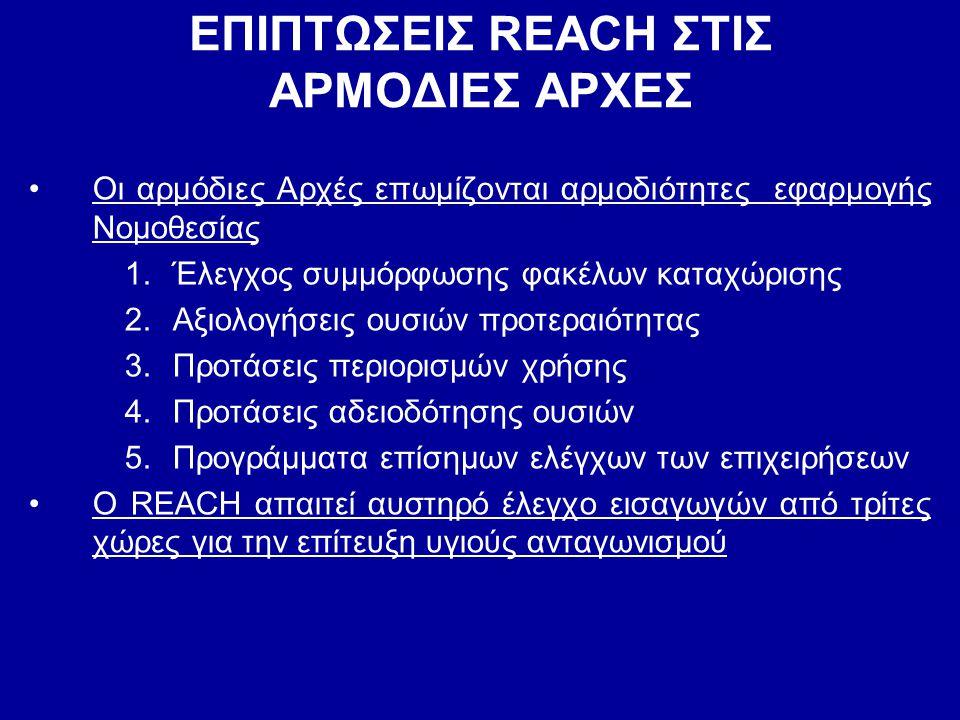 ΕΠΙΠΤΩΣΕΙΣ REACH ΣΤΙΣ ΑΡΜΟΔΙΕΣ ΑΡΧΕΣ •Οι αρμόδιες Αρχές επωμίζονται αρμοδιότητες εφαρμογής Νομοθεσίας 1.Έλεγχος συμμόρφωσης φακέλων καταχώρισης 2.Αξιο