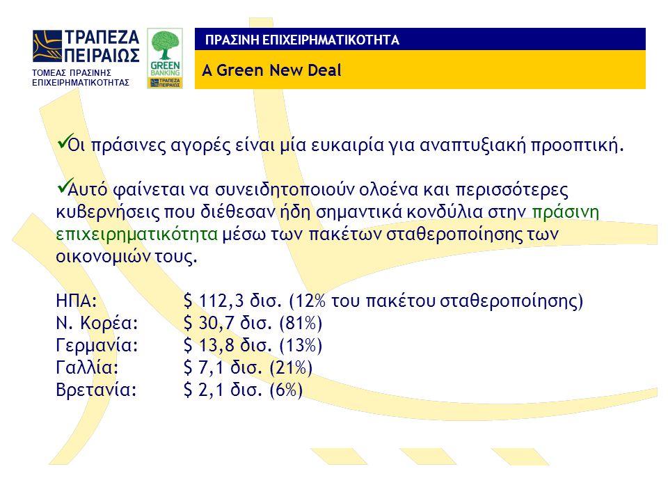 TOMEAΣ ΠΡΑΣΙΝΗΣ ΕΠΙΧΕΙΡΗΜΑΤΙΚΟΤΗΤΑΣ ΚΑΤΑΣΤΗΜΑ GREEN BANKING Πανεπιστημίου 18, Αθήνα Τηλέφωνο 210 3739035 greenbanking@piraeusbank.gr ΠΡΑΣΙΝΗ ΕΠΙΧΕΙΡΗΜΑΤΙΚΟΤΗΤΑ Ευχαριστώ Πολύ.