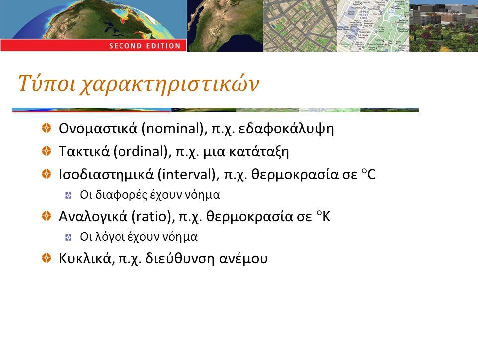 Τύποι χαρακτηριστικών Ονομαστικά (nominal), π.χ. εδαφοκάλυψη Τακτικά (ordinal), π.χ.