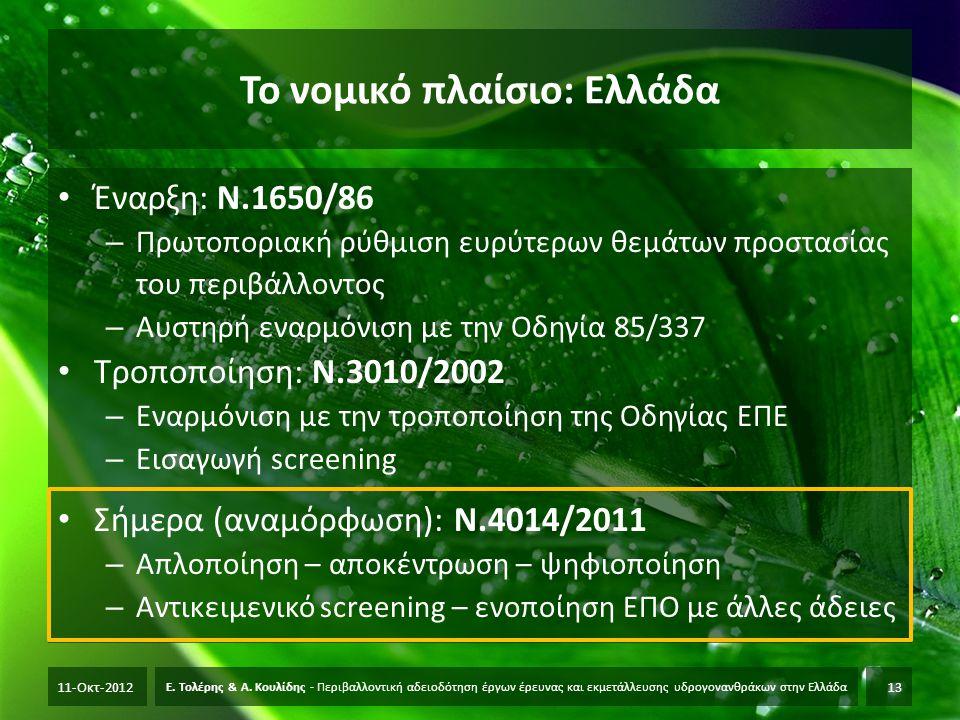 Το νομικό πλαίσιο: Ελλάδα • Έναρξη: Ν.1650/86 – Πρωτοποριακή ρύθμιση ευρύτερων θεμάτων προστασίας του περιβάλλοντος – Αυστηρή εναρμόνιση με την Οδηγία