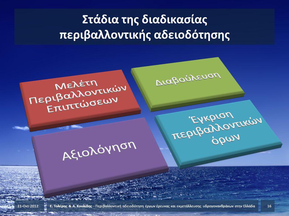 Στάδια της διαδικασίας περιβαλλοντικής αδειοδότησης 11-Οκτ-2012Ε. Τολέρης & Α. Κουλίδης - Περιβαλλοντική αδειοδότηση έργων έρευνας και εκμετάλλευσης υ