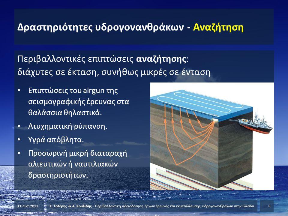 Δραστηριότητες υδρογονανθράκων - Έρευνα Περιβαλλοντικές επιπτώσεις έρευνας: προέρχονται κατά μείζονα λόγο από τις ερευνητικές γεωτρήσεις.