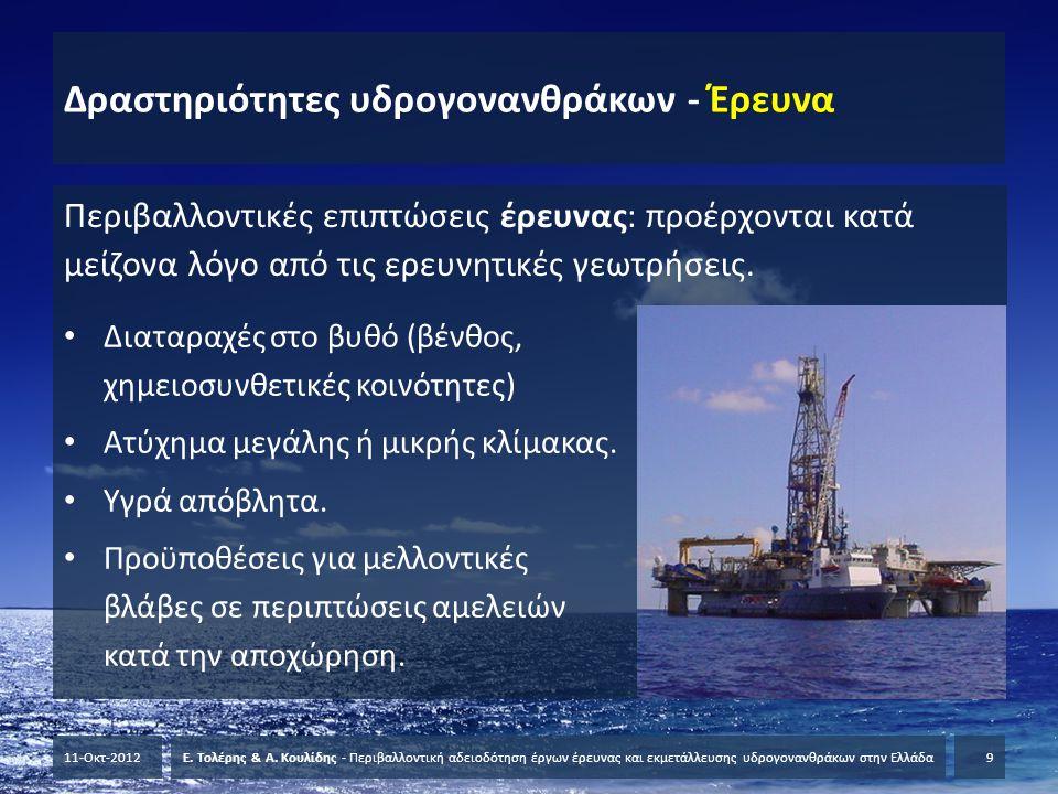 Δραστηριότητες υδρογονανθράκων - Εκμετάλλευση Περιβαλλοντικές επιπτώσεις εκμετάλλευσης: παραγωγικές γεωτρήσεις, θαλάσσιες ή χερσαίες εγκαταστάσεις, δίκτυα αγωγών.