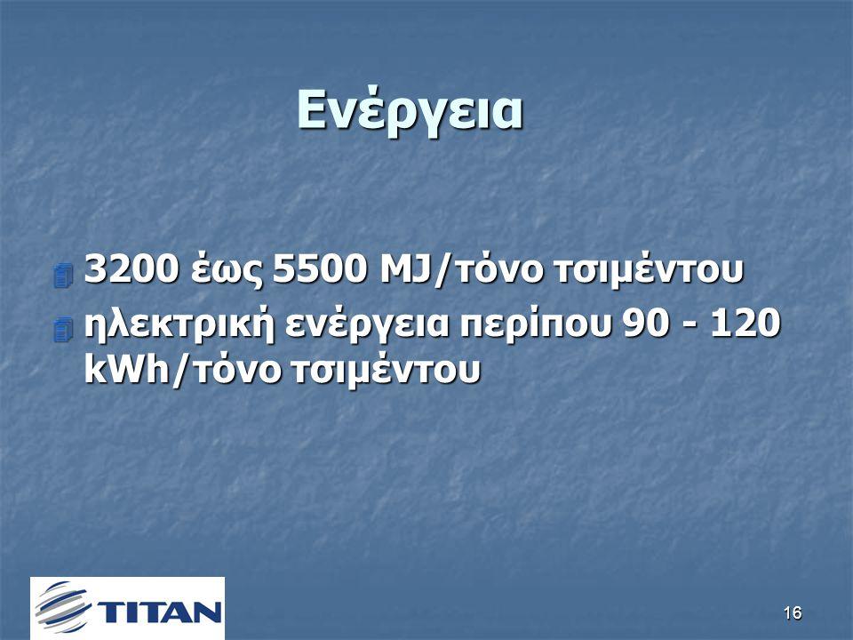 16 Ενέργεια 4 3200 έως 5500 MJ/τόνο τσιμέντου 4 ηλεκτρική ενέργεια περίπου 90 - 120 kWh/τόνο τσιμέντου