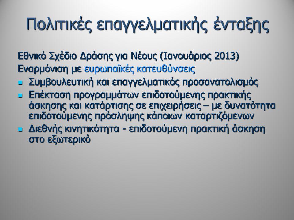 Πολιτικές επαγγελματικής ένταξης Εθνικό Σχέδιο Δράσης για Νέους (Ιανουάριος 2013) Εναρμόνιση με ευρωπαϊκές κατευθύνσεις  Συμβουλευτική και επαγγελματ