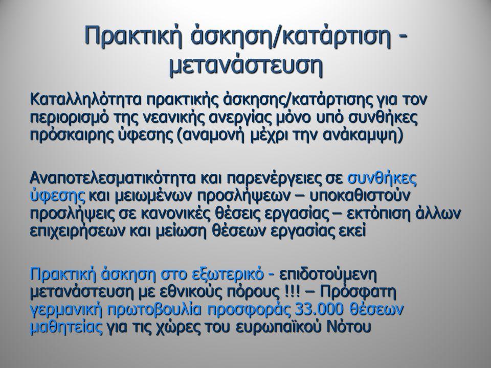 Πρακτική άσκηση/κατάρτιση - μετανάστευση Καταλληλότητα πρακτικής άσκησης/κατάρτισης για τον περιορισμό της νεανικής ανεργίας μόνο υπό συνθήκες πρόσκαι