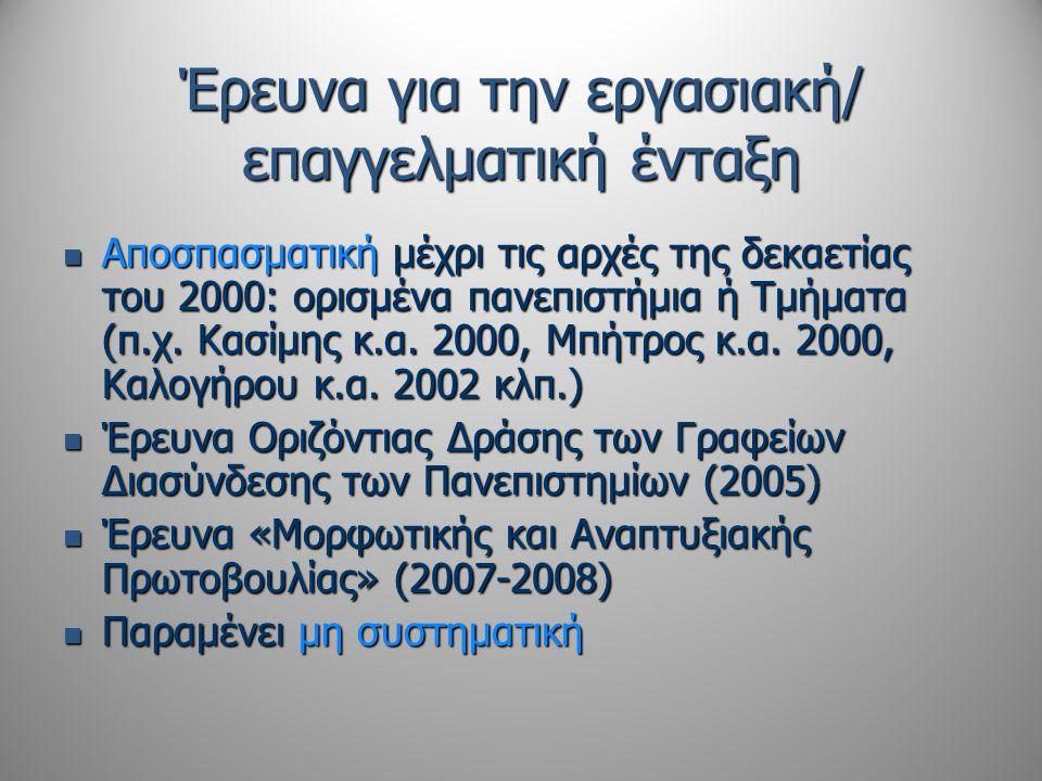 Έρευνα για την εργασιακή/ επαγγελματική ένταξη  Αποσπασματική μέχρι τις αρχές της δεκαετίας του 2000: ορισμένα πανεπιστήμια ή Τμήματα (π.χ. Κασίμης κ