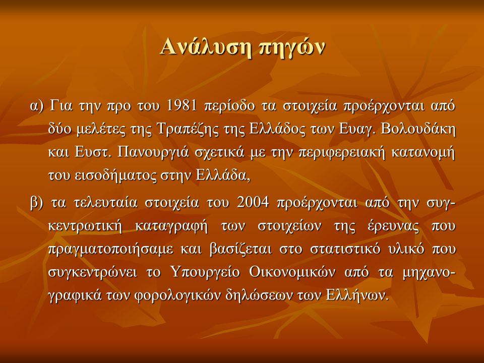 Ανάλυση πηγών α) Για την προ του 1981 περίοδο τα στοιχεία προέρχονται από δύο μελέτες της Τραπέζης της Ελλάδος των Ευαγ.
