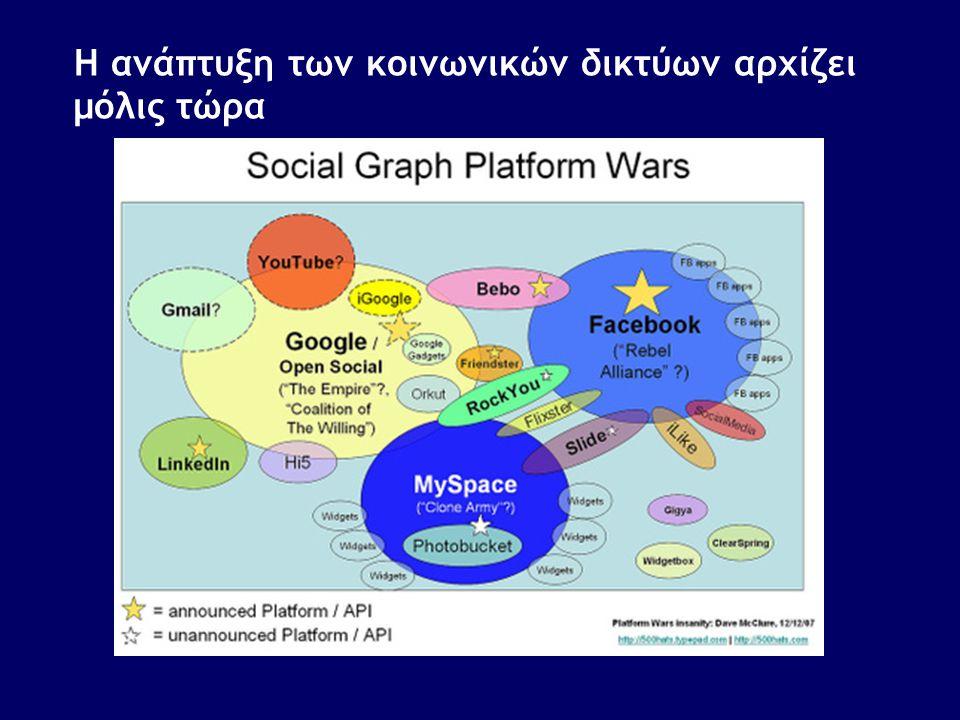 Η ανάπτυξη των κοινωνικών δικτύων αρχίζει μόλις τώρα