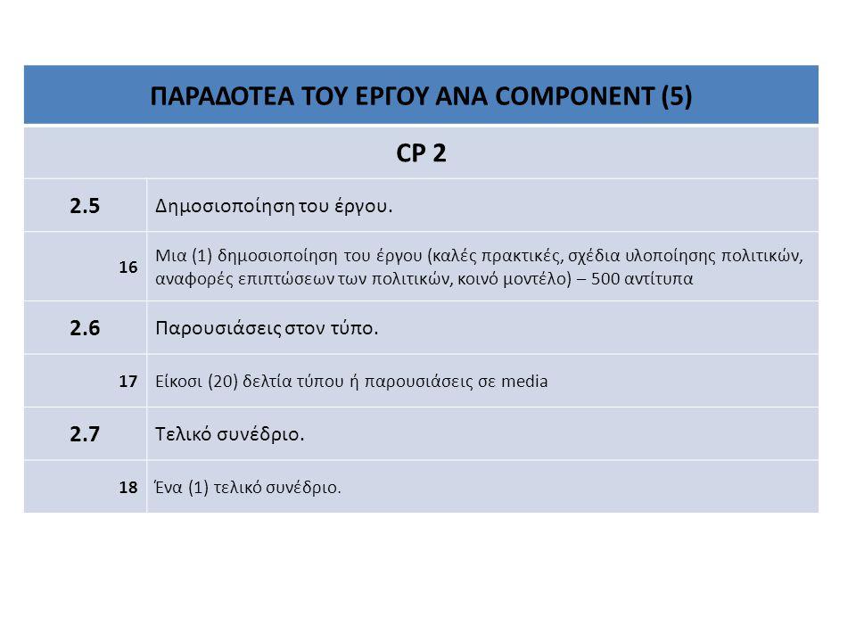 ΠΑΡΑΔΟΤΕΑ ΤΟΥ ΕΡΓΟΥ ΑΝΑ COMPONENT (5) CP 2 2.5 Δημοσιοποίηση του έργου.